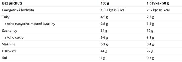 Nutrend Proteinové Palačinky 1 Porce - 2