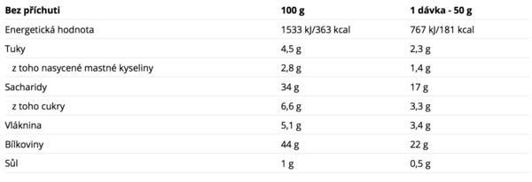 Nutrend Proteinové Palačinky 750g - 2