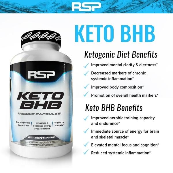 RSP Keto BHB - 2