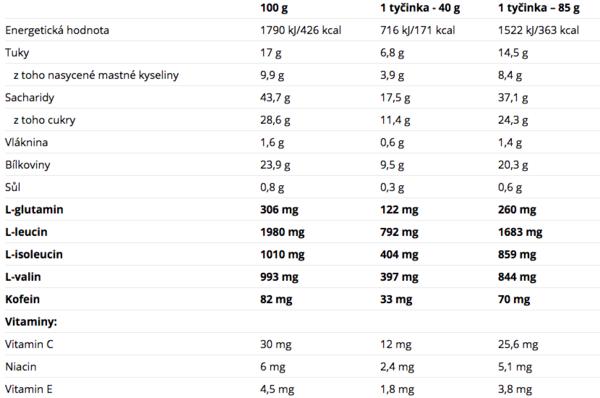 Nutrend Excelent Protein Bar Double Brazilská Káva 40g - 2