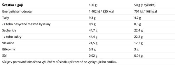Nutrend Tyčinka Raw Seed Švestka&Goji - 2