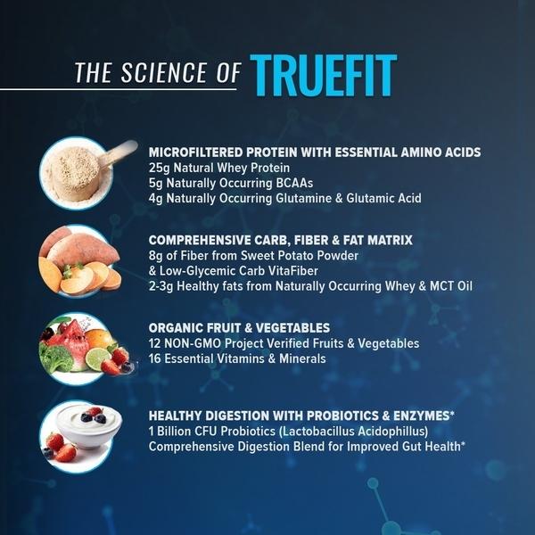 RPS Truefit Lean Protein Shake - Cinnamon Churro - 2