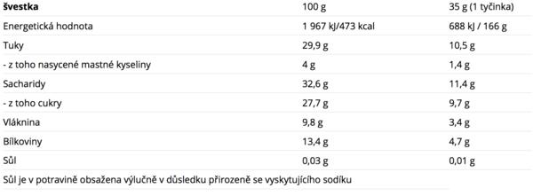 Nutrend De - Nuts Švestka - 2