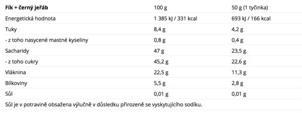 Nutrend Tyčinka Raw Seed Fík&Černý Jeřáb - 2