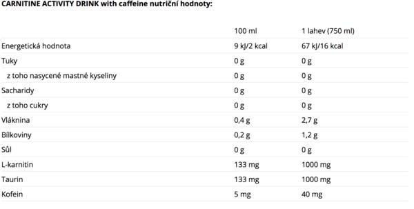 Nutrend Carnitine Citrón S Kofeinem - 2