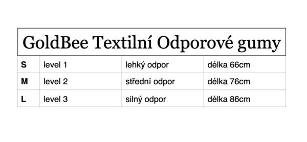 GoldBee Textilní Odporová Guma - Tyrkysová, M - 2