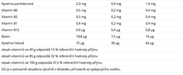 Nutrend Excelent Protein Bar Double Brazilská Káva 40g - 3