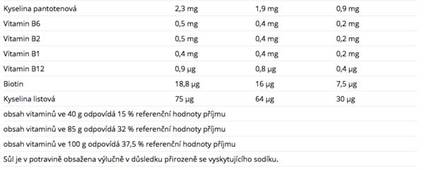 Nutrend Excelent Protein Bar Černý Rybíz S Brusinkami 40g - 3